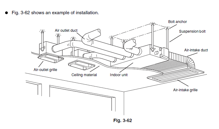 concealed duct indoor units for air